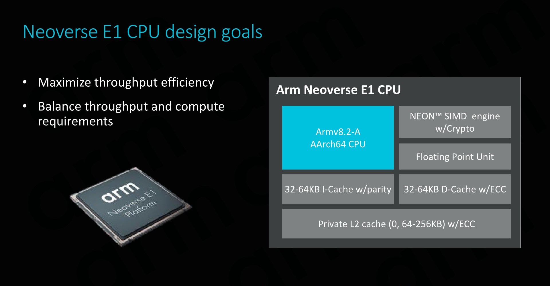 The Neoverse E1 CPU: A small SMT core for the data-plane