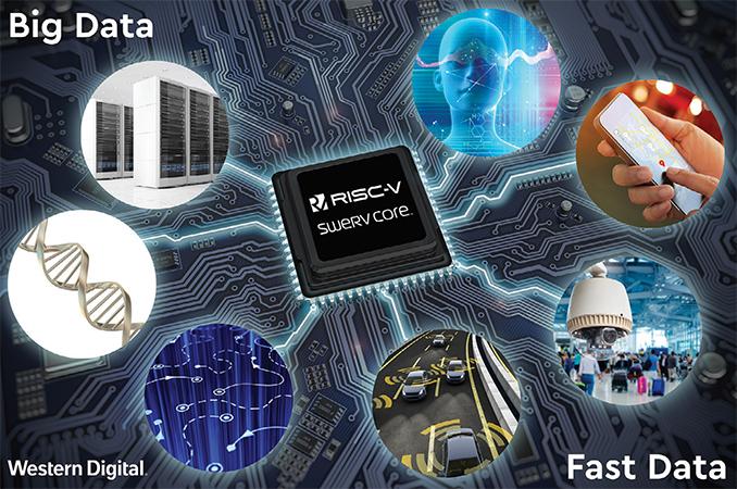 Western Digital's RISC-V