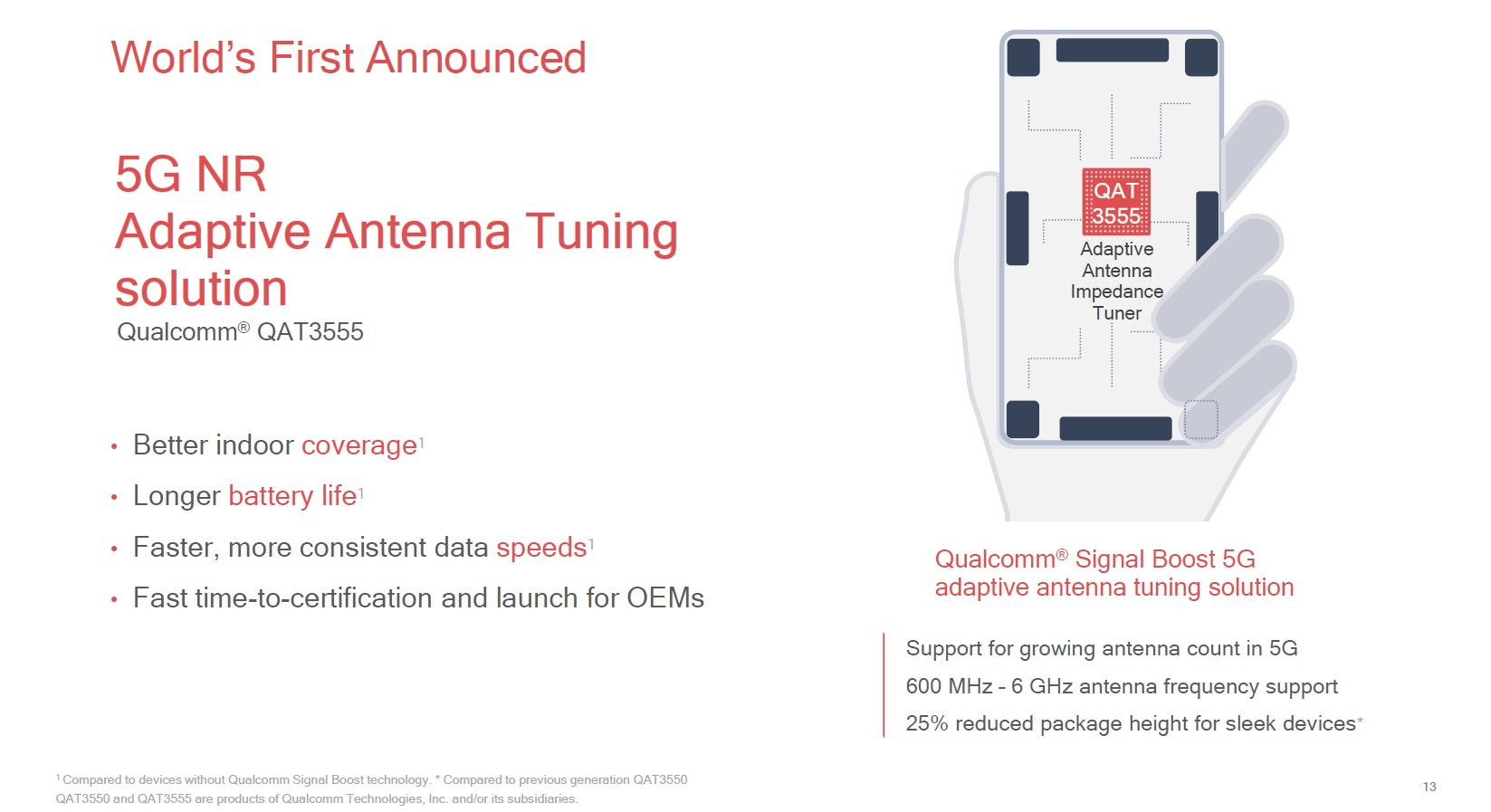 Qualcomm Announces X55 Modem: 5G Multi-mode & New Advanced ICs