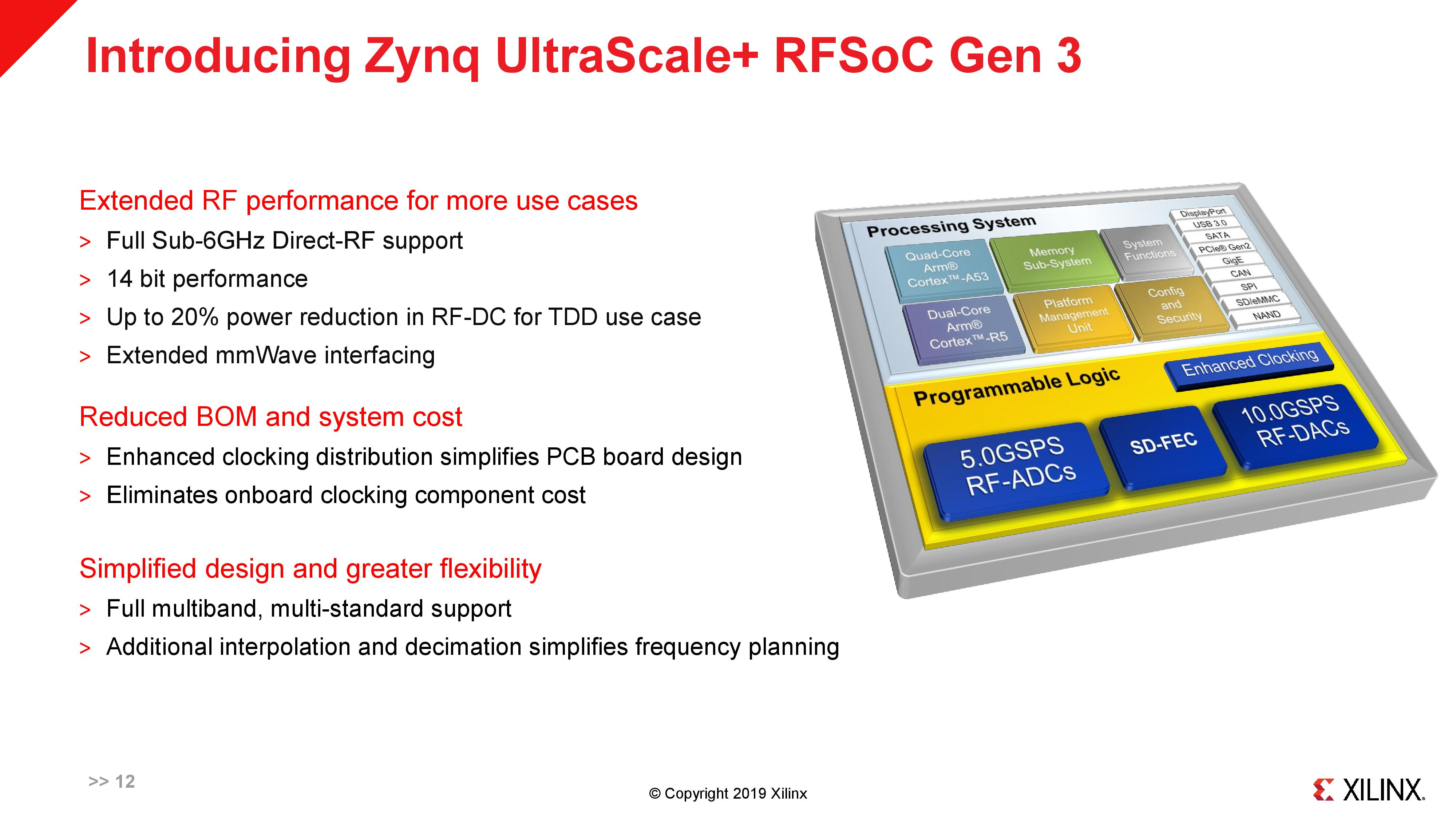 Xilinx Announce New RFSoCs for 5G, Covering Sub-6 GHz and mmWave