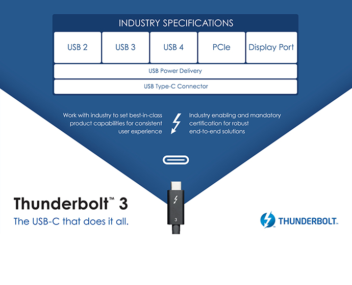 USB4 Specification Announced: Adopting Thunderbolt 3