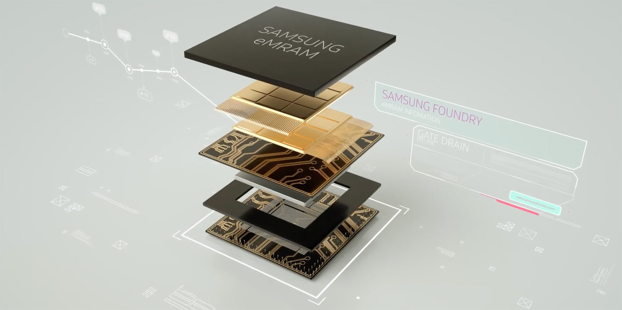 Samsung Ships First Commercial Embedded MRAM (eMRAM) Product