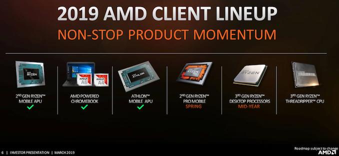 AMD: 3rd Gen Ryzen Threadripper in 2019