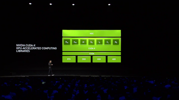 The NVIDIA GPU Tech Conference 2019 Keynote Live Blog