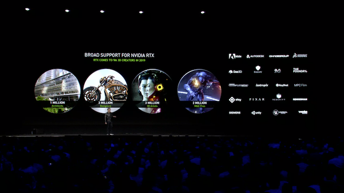 By Photo Congress || Xnxubd 2019 Nvidia Drivers Windows 10