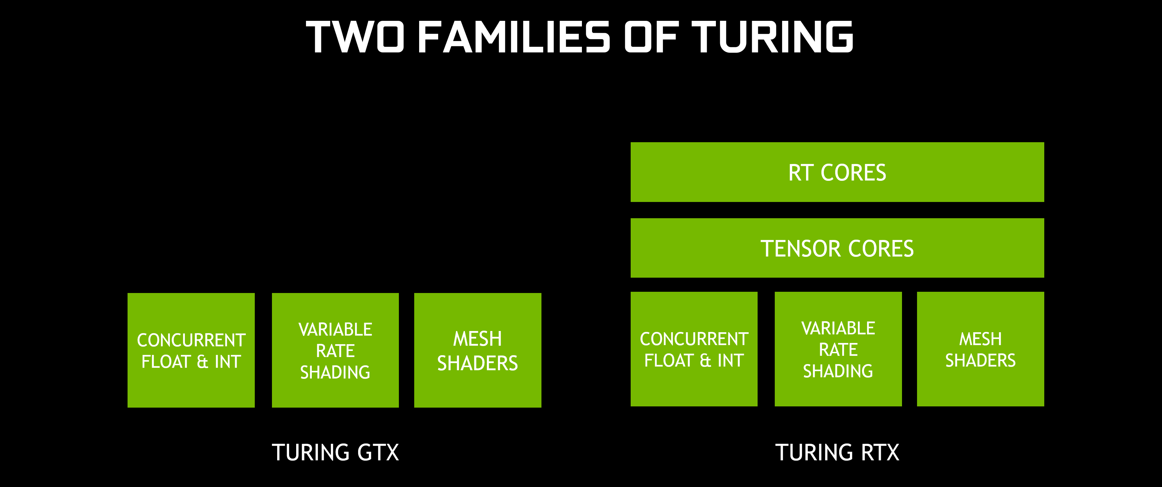 NVIDIA To Bring DXR Ray Tracing Support to GeForce 10 & 16