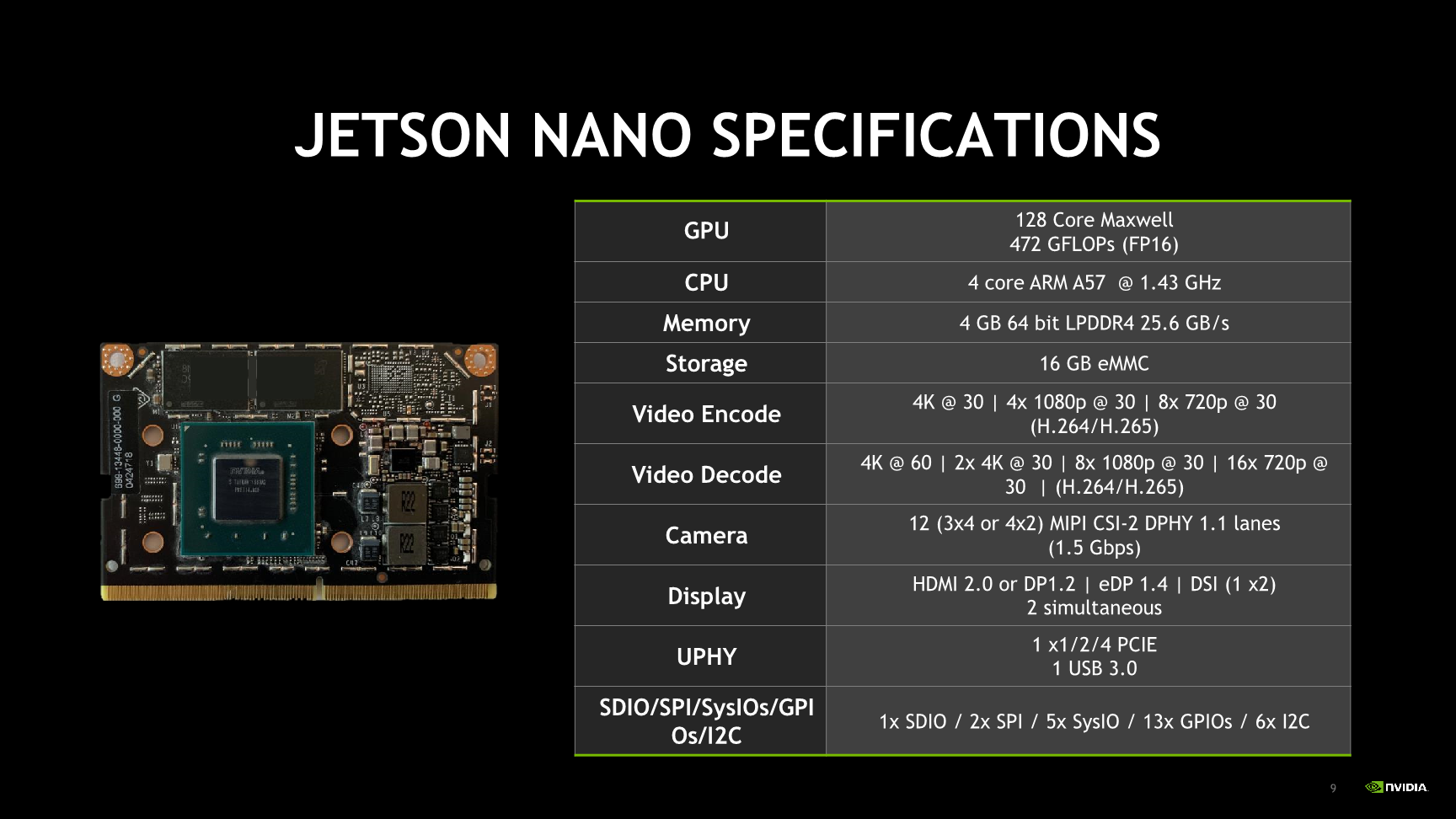 Nvidia Announces Jetson Nano Dev Kit & Board: X1 for $99