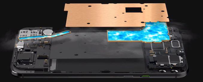 Xiaomi Black Shark 2 Gaming Phone: Snapdragon 855, 12 GB RAM
