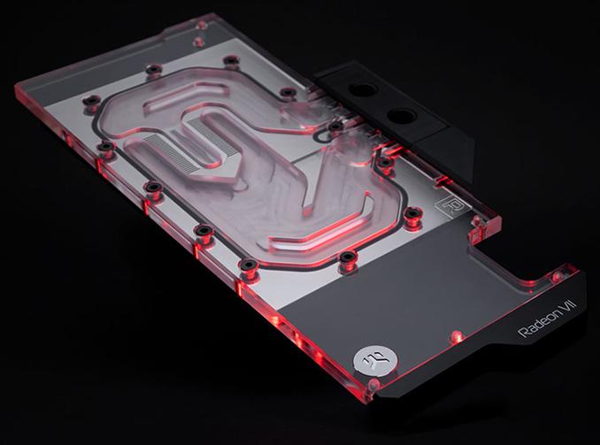 EKWB Reveals EK-Vector Water Blocks for AMD Radeon VII