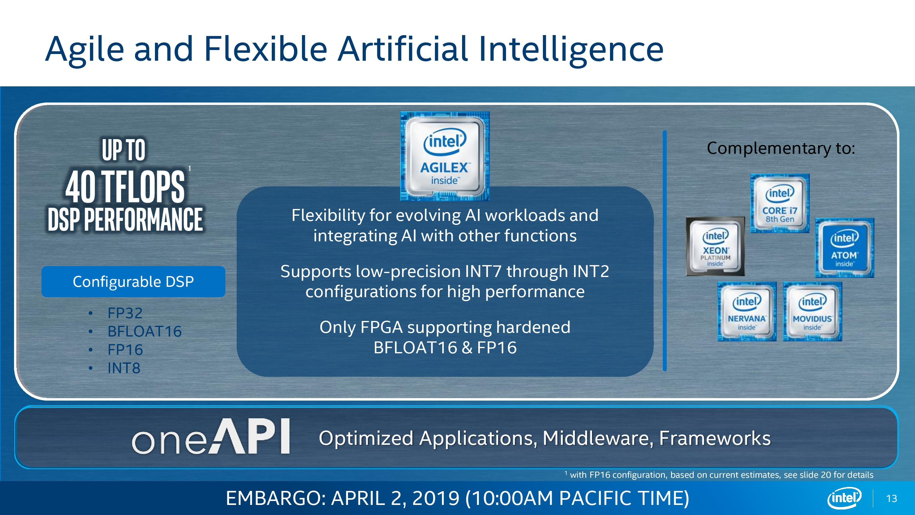 Intel Agilex: 10nm FPGAs with PCIe 5 0, DDR5, and CXL