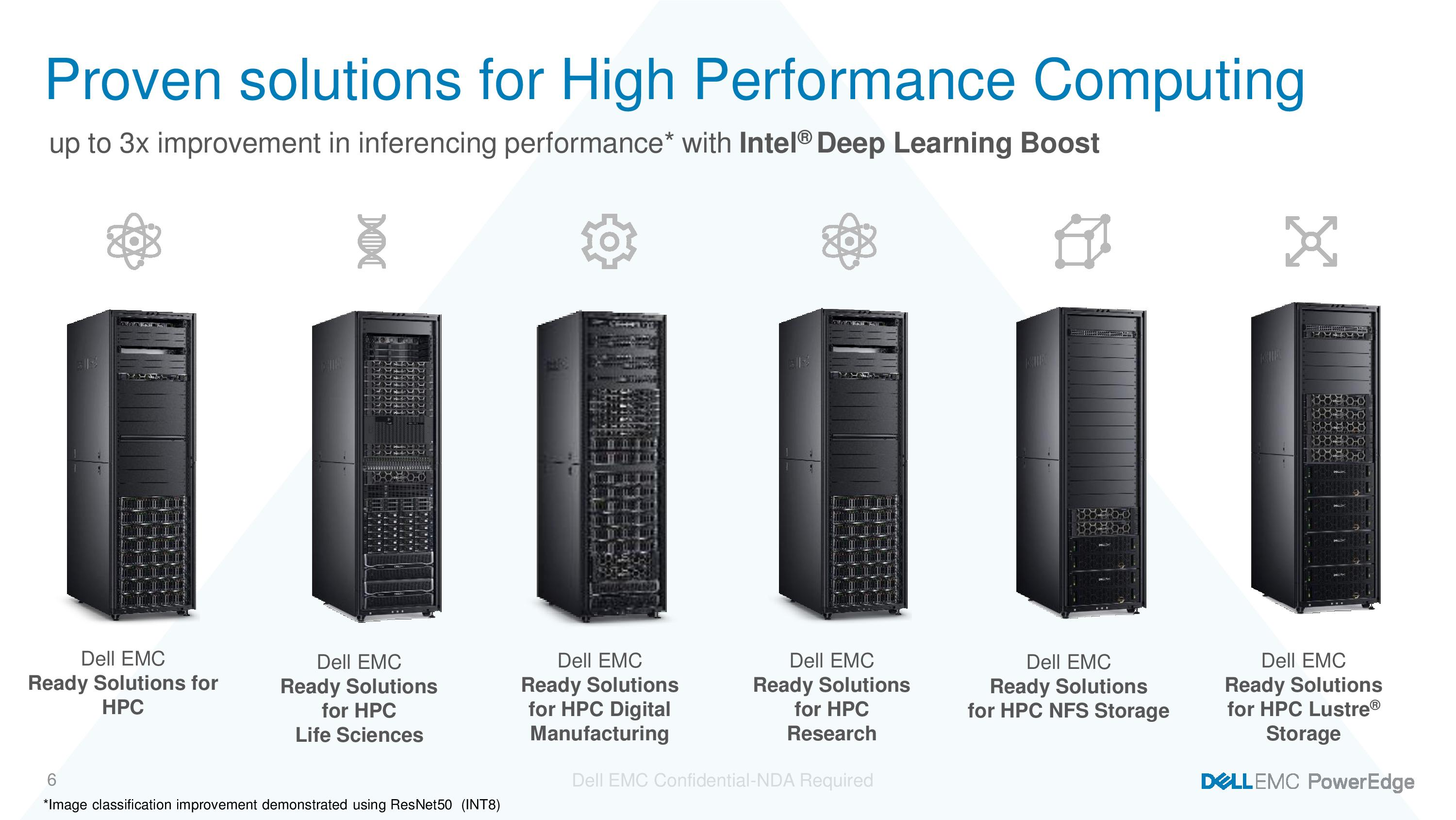 Dell PowerEdge Updates: Upgrade to Cascade Lake and Optane