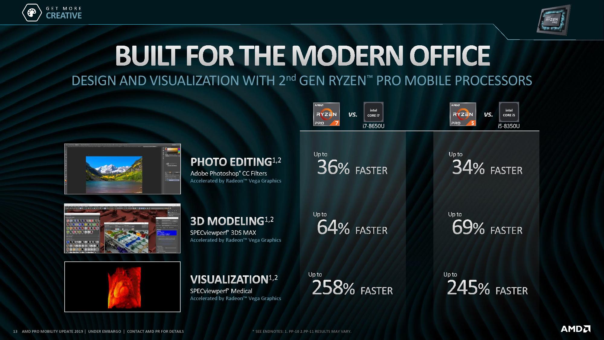 AMD Launches 2nd Gen Ryzen Pro & Athlon Pro APUs