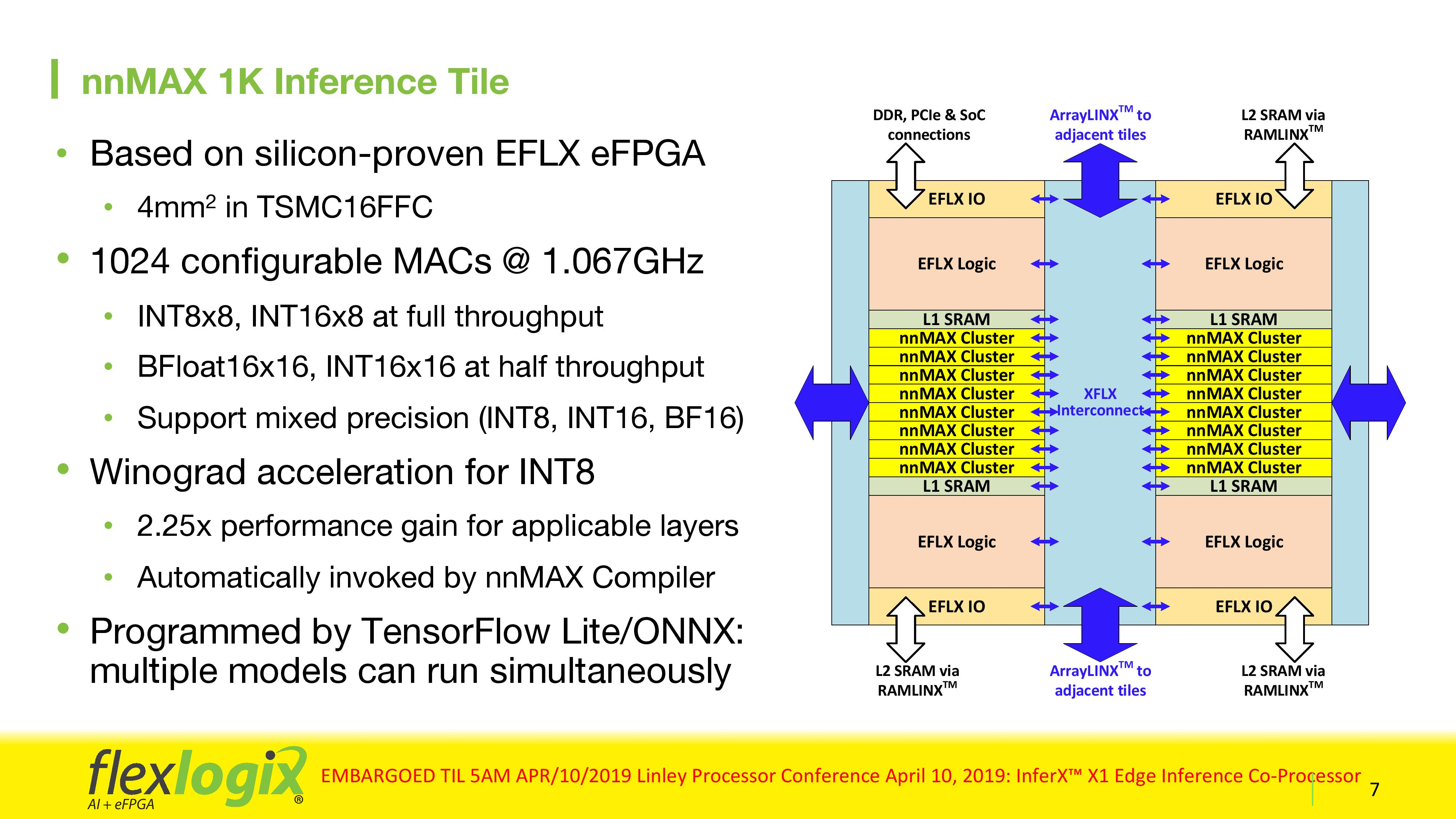 AI On The Edge: New Flex Logix X1 Inference AI Chip For Fanless Designs