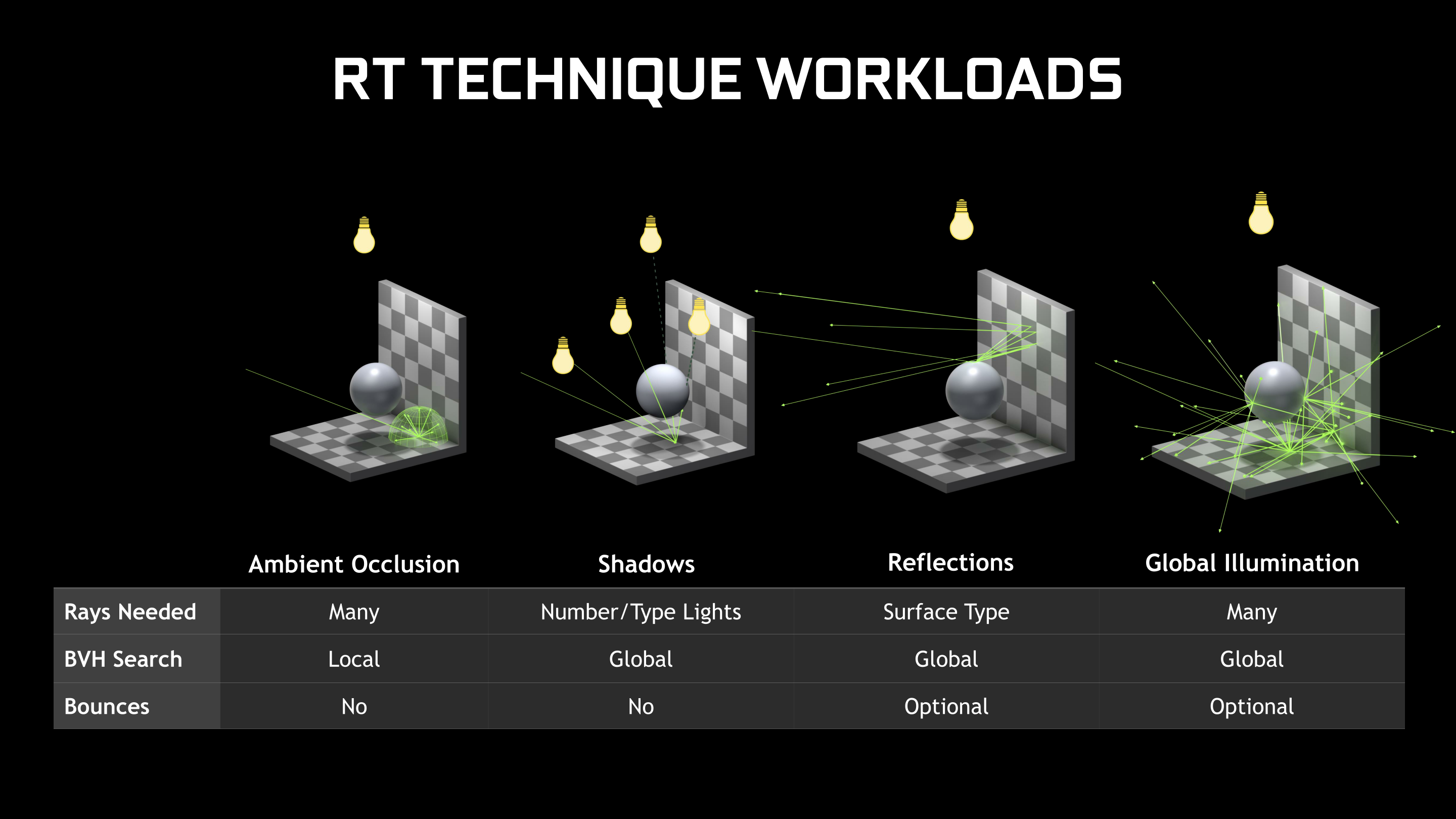 NVIDIA Releases DirectX Raytracing Driver for GTX Cards