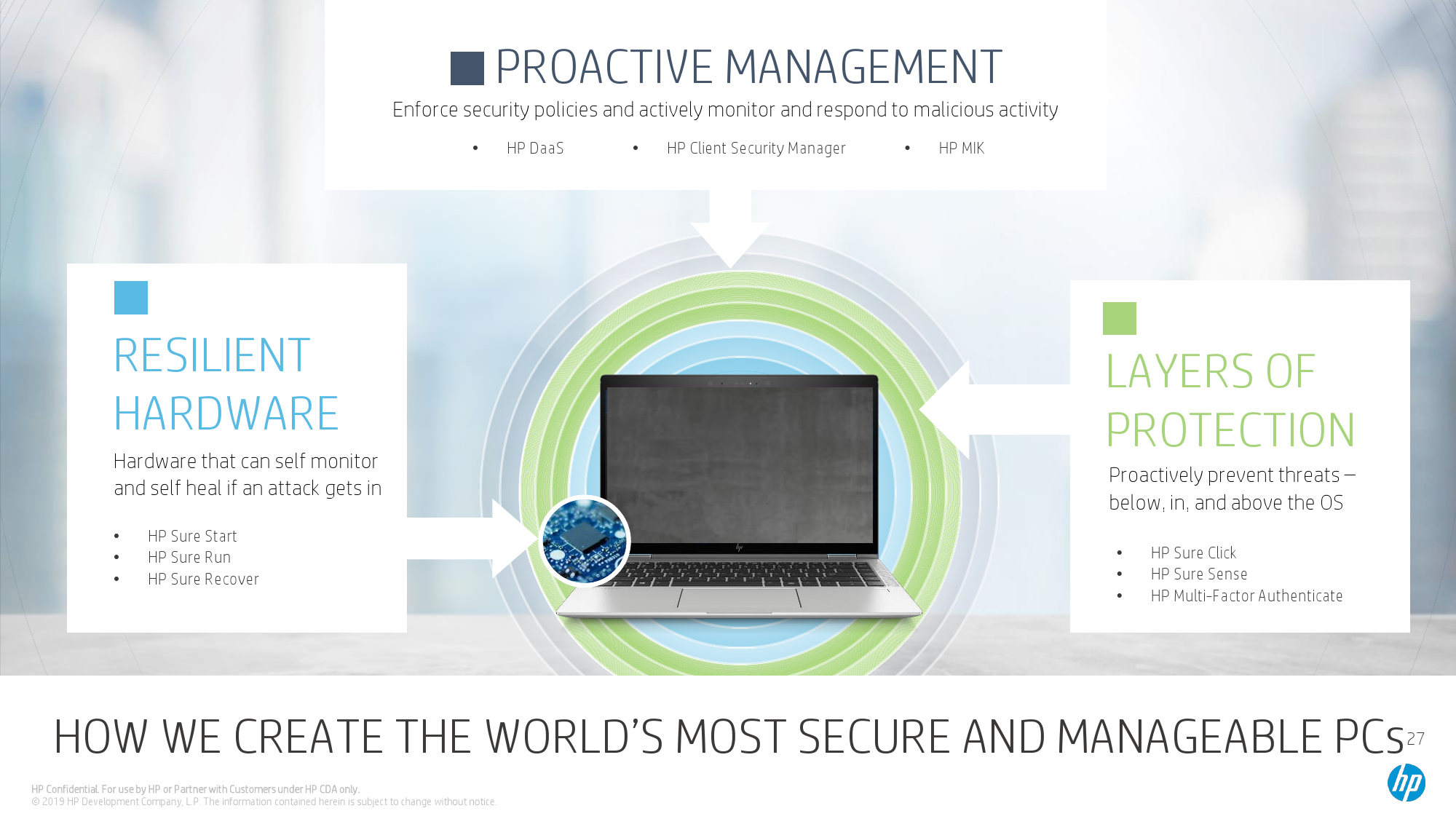 HP's Security Push: Sure Sense & Endpoint Security Controller