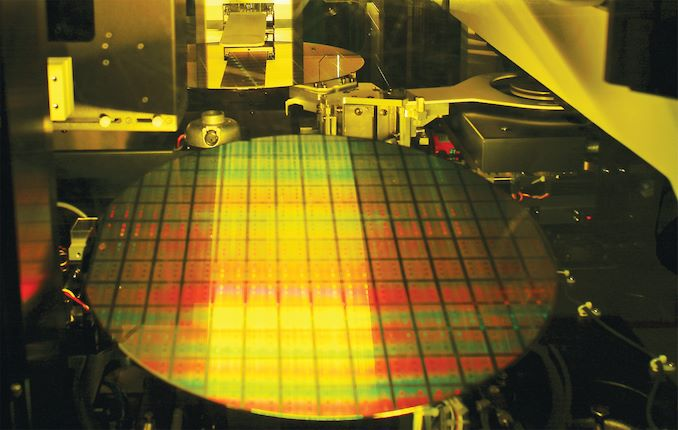TSMC Reveals 6 nm Process Technology: 7 nm with Higher