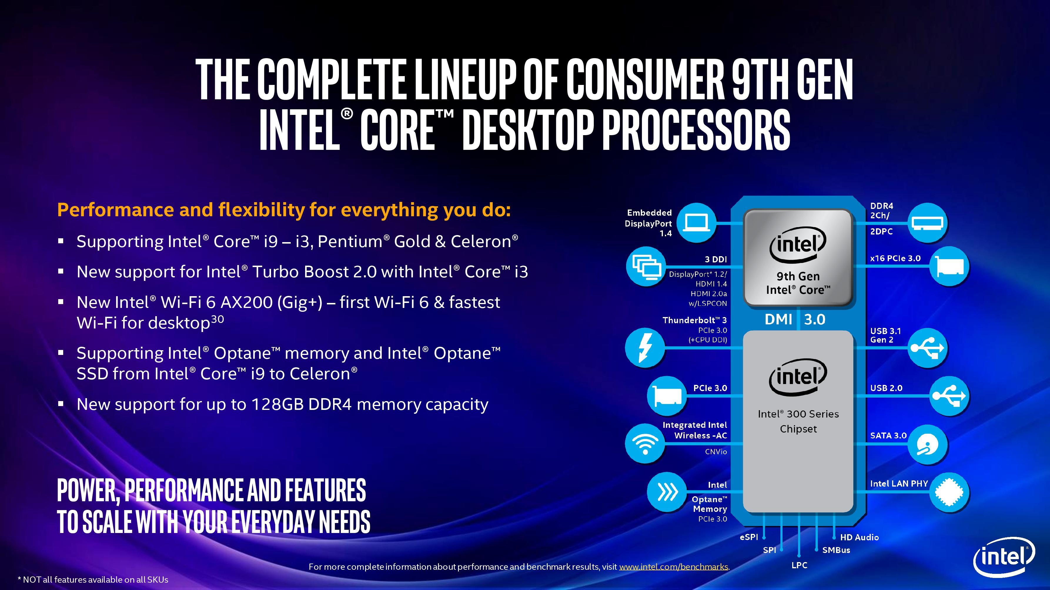 Intel 9th Gen Core Processors: All the Desktop and Mobile