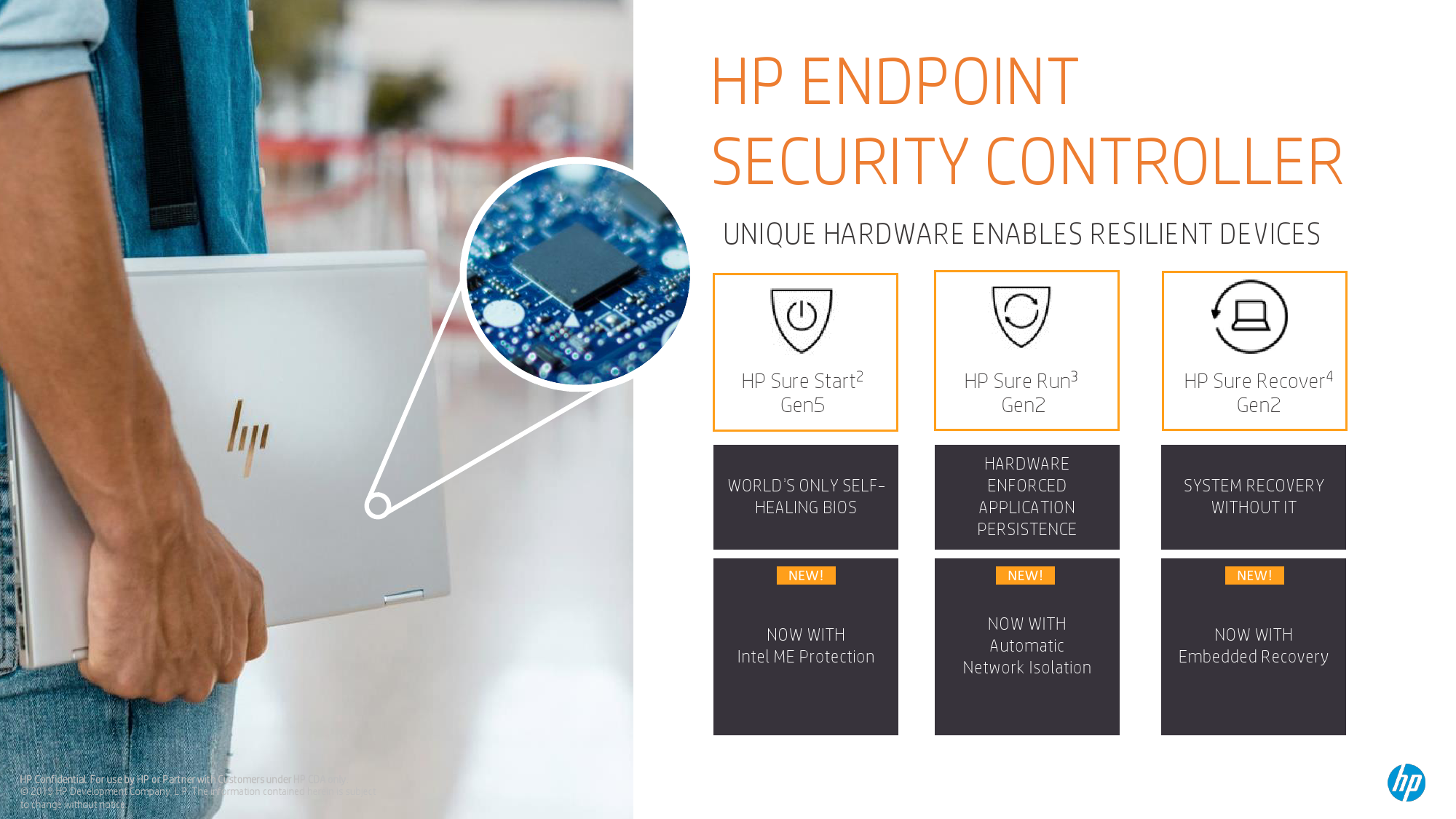 HP's Endpoint Security Controller: More Details About A New