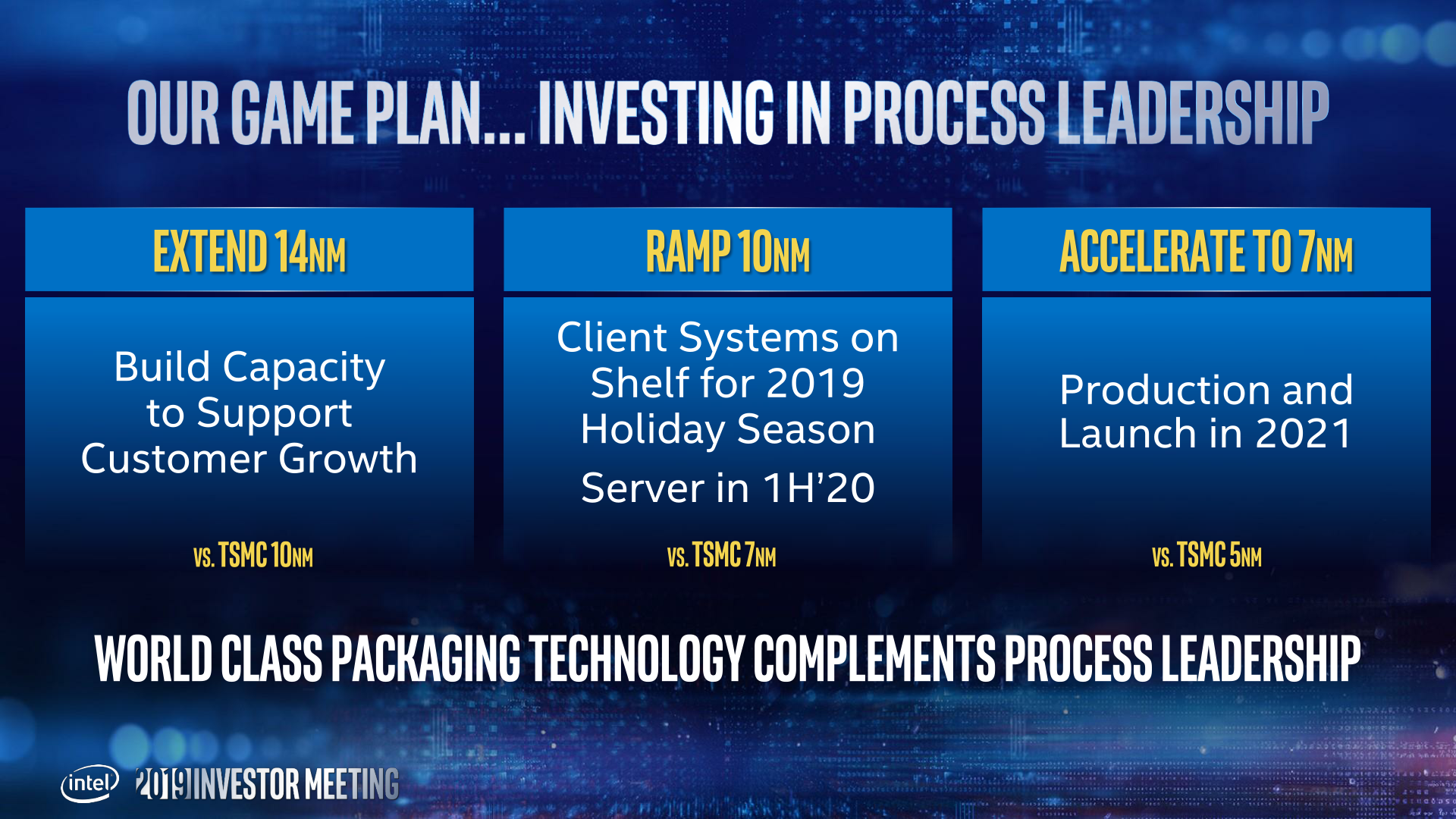 Intel Details Manufacturing through 2023: 7nm, 7+, 7++, with Next