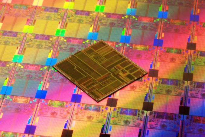 Intel 7nm Chips Coming in 2021