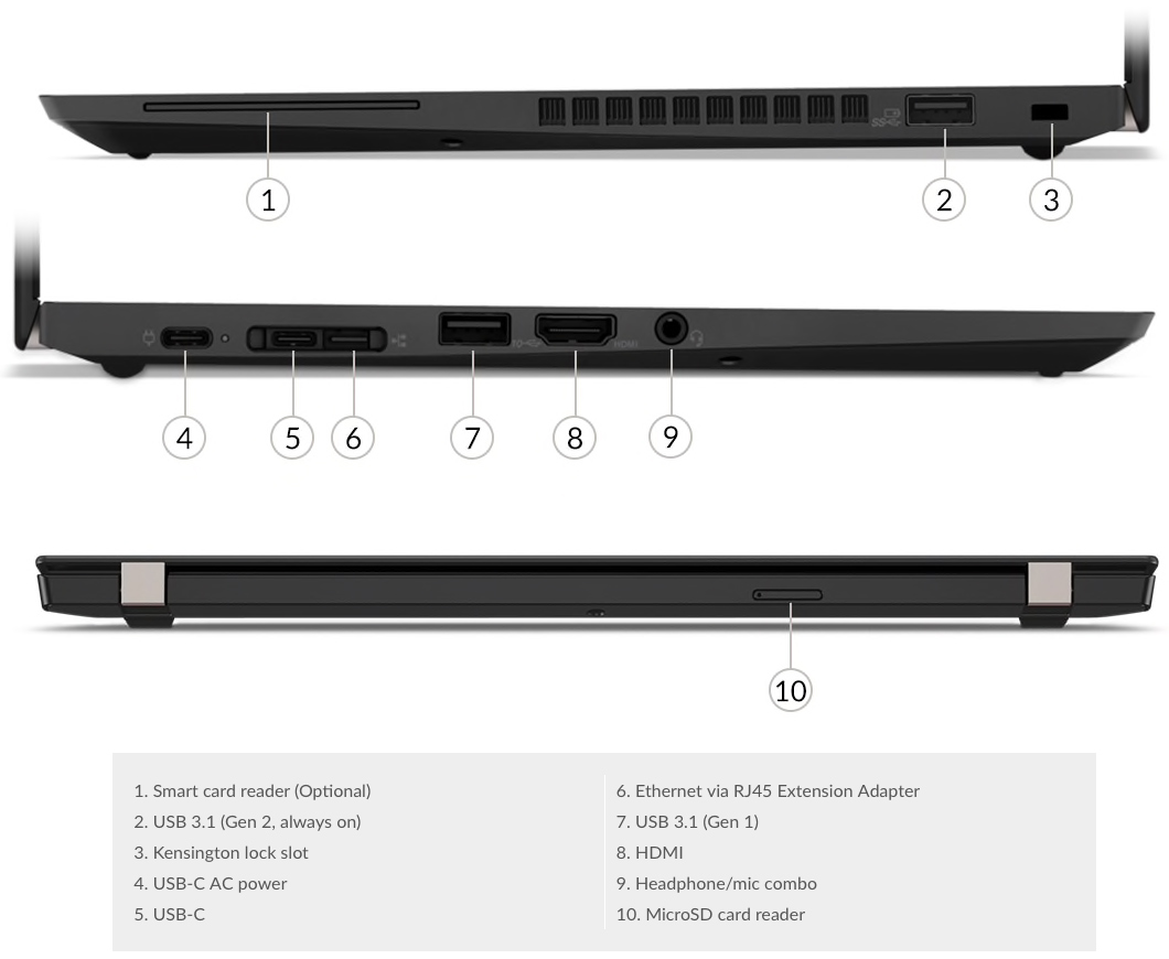 Lenovo's ThinkPad X395: A 13 3-Inch AMD Ryzen Pro-Based