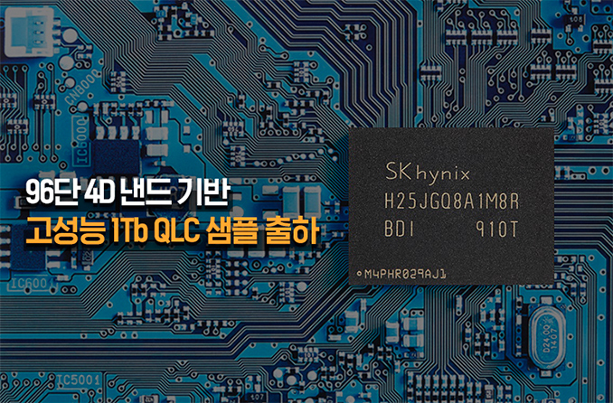 SK Hynix Begins Sampling of 96-Layer 1 Tb 3D QLC NAND