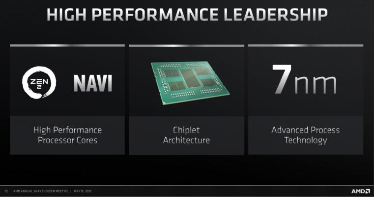 AMD Reiterates 7nm Roadmap: Navi, Matisse, & Rome to Launch