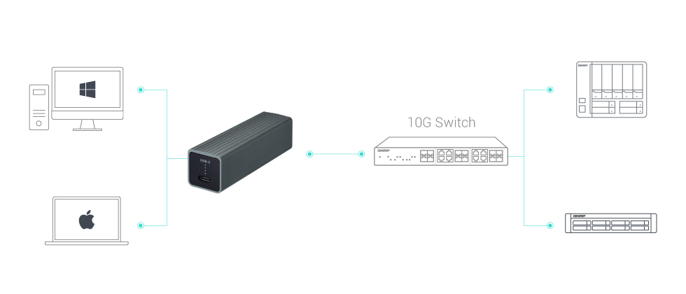 QNAP Launches QNA-UC5G1T: A USB 3 0 to 5 GbE Network Adapter