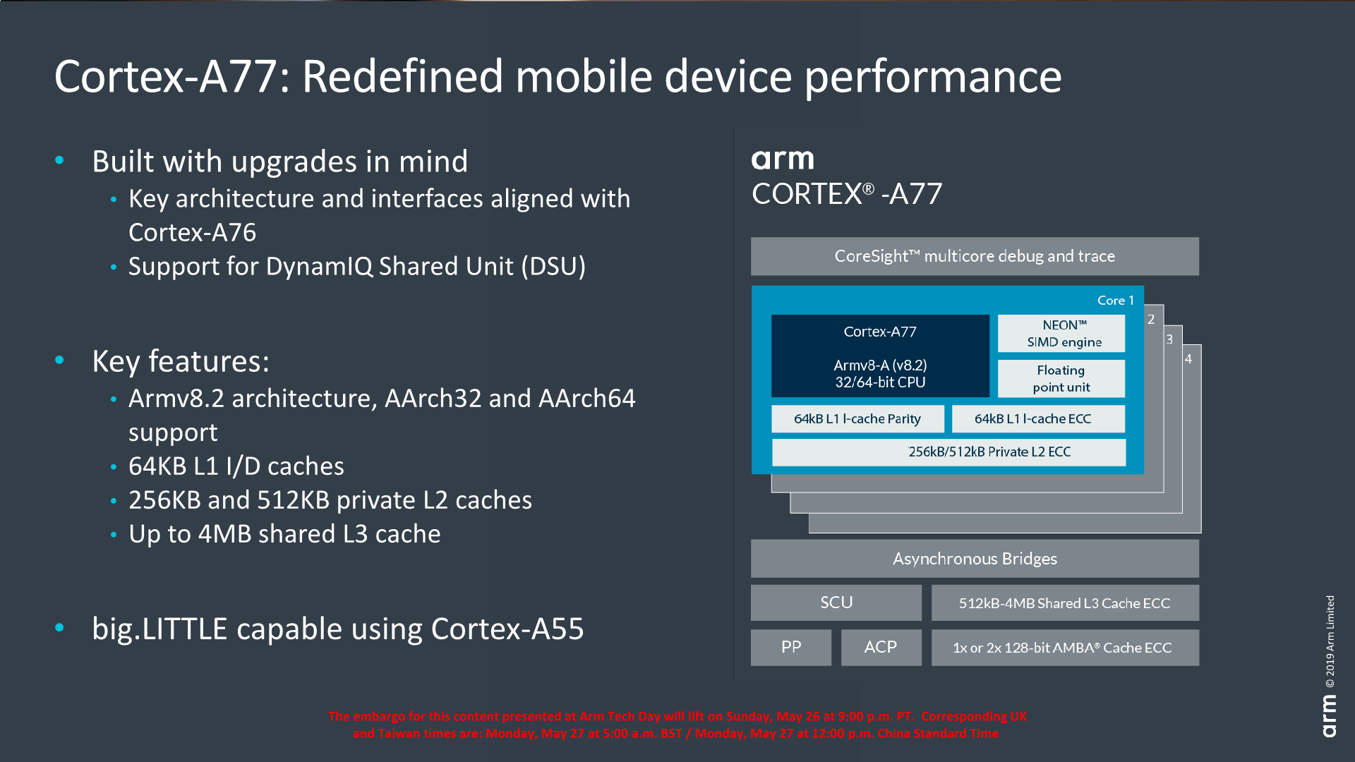 Arm's latest mobile processor boasts high-end gaming performance, enhanced AI