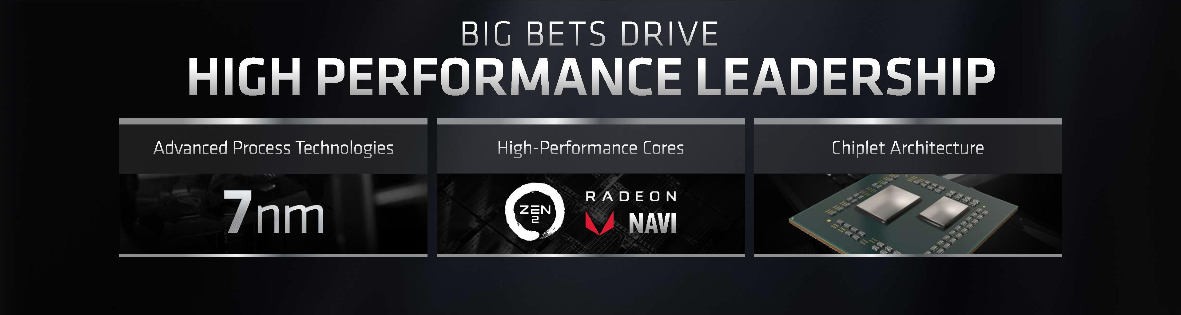 AMD Ryzen 3000 Computex Slide Deck - AMD Ryzen 3000 Announced: Five