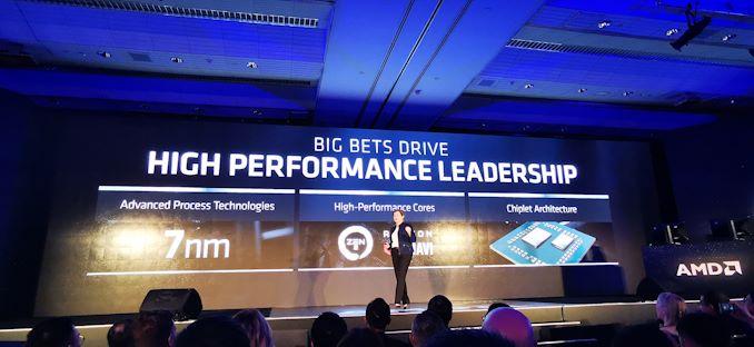 Dr  Lisa Su at Computex 2019: AMD Keynote Live Blog (10am