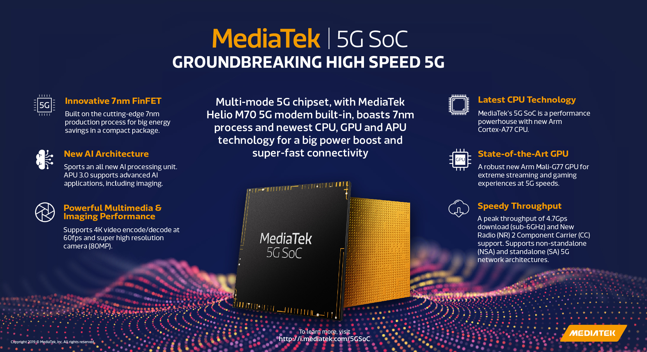 MediaTek unveils 5G SoC, to be in first smartphones by Q1 2020