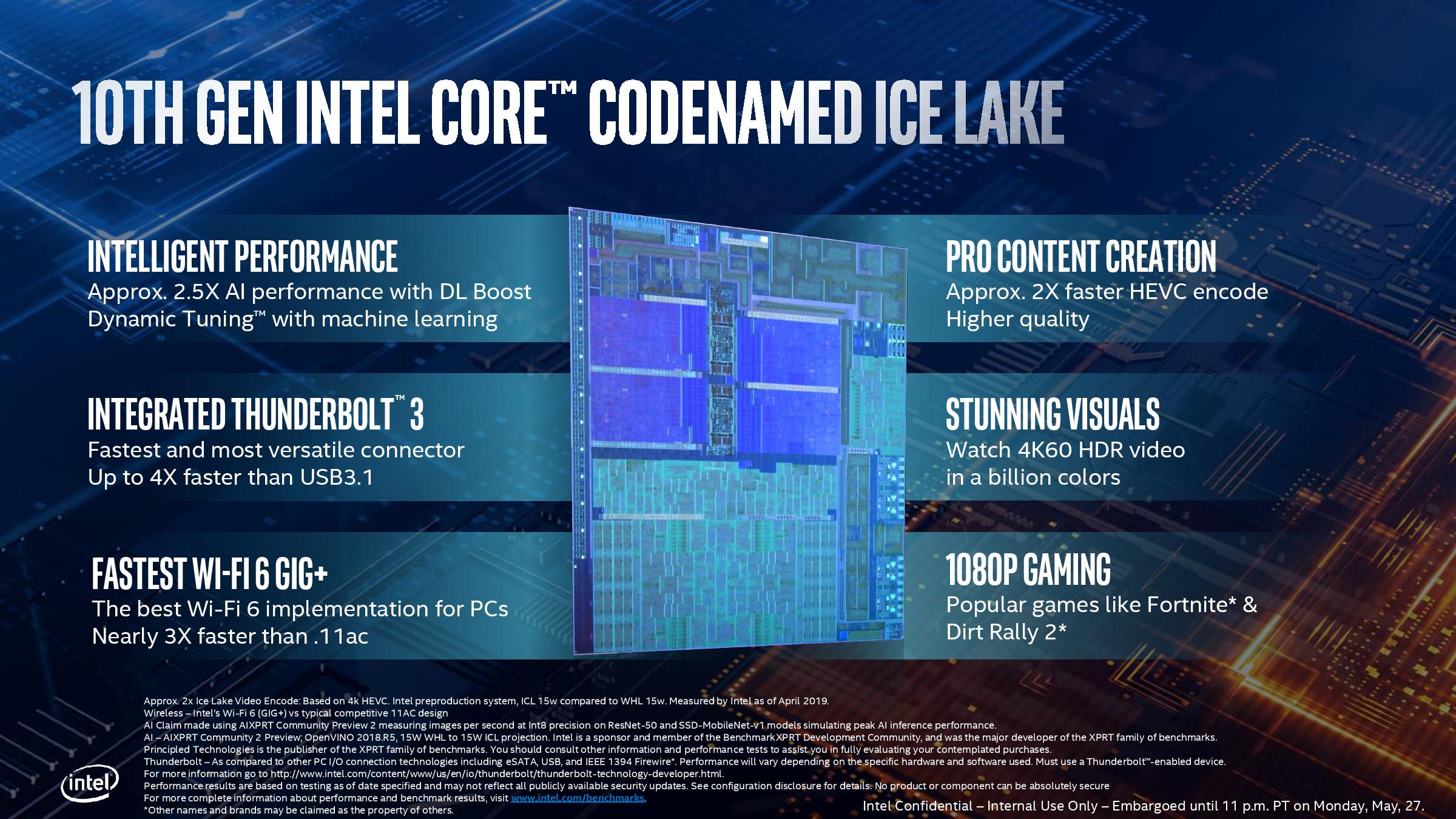 Examining Intel's Ice Lake Processors: Taking a Bite of the
