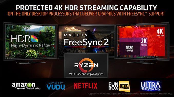 AMD Ryzen 3000 APUs: Up to Vega 11, More MHz, Under $150