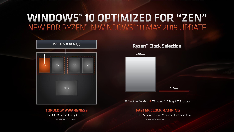 Benchmarking Setup: Windows 1903 - The AMD 3rd Gen Ryzen