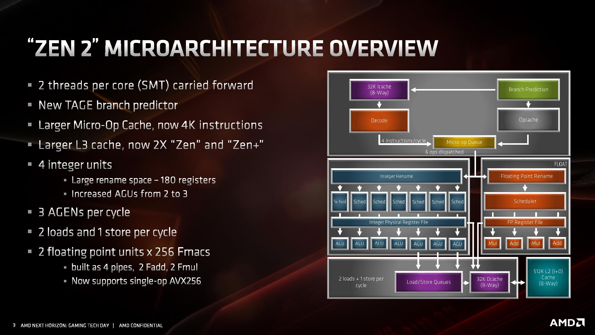 AMD Zen 2 Microarchitecture Overview: The Quick Analysis