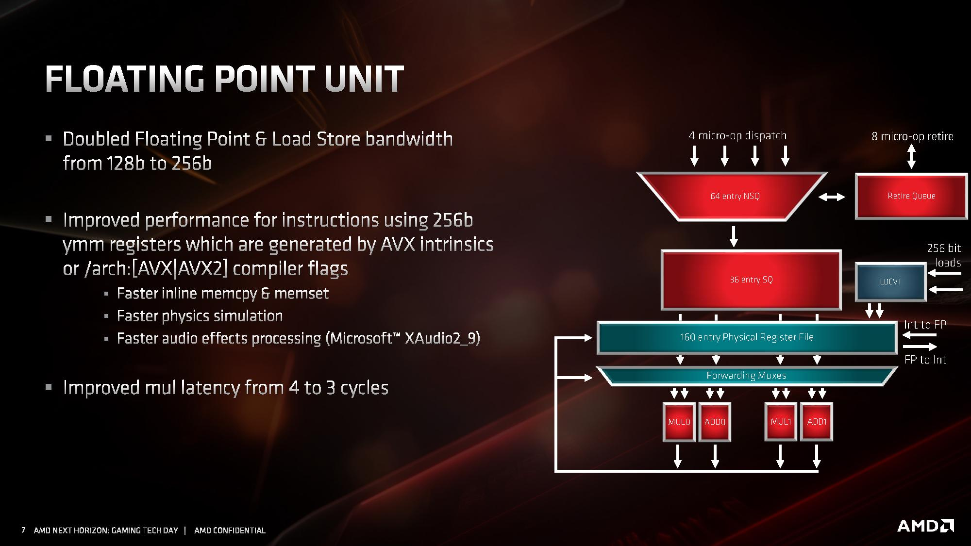 Floating Point - AMD Zen 2 Microarchitecture Analysis: Ryzen 3000