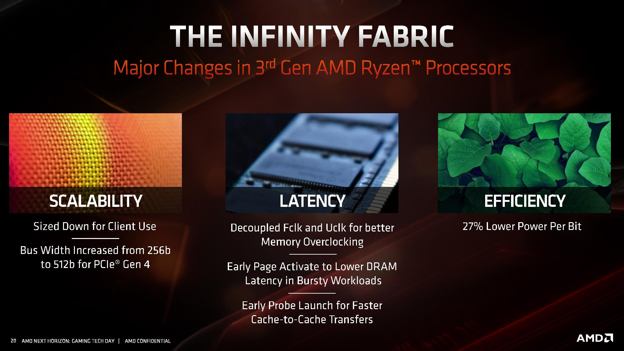 Cache and Infinity Fabric - AMD Zen 2 Microarchitecture Analysis