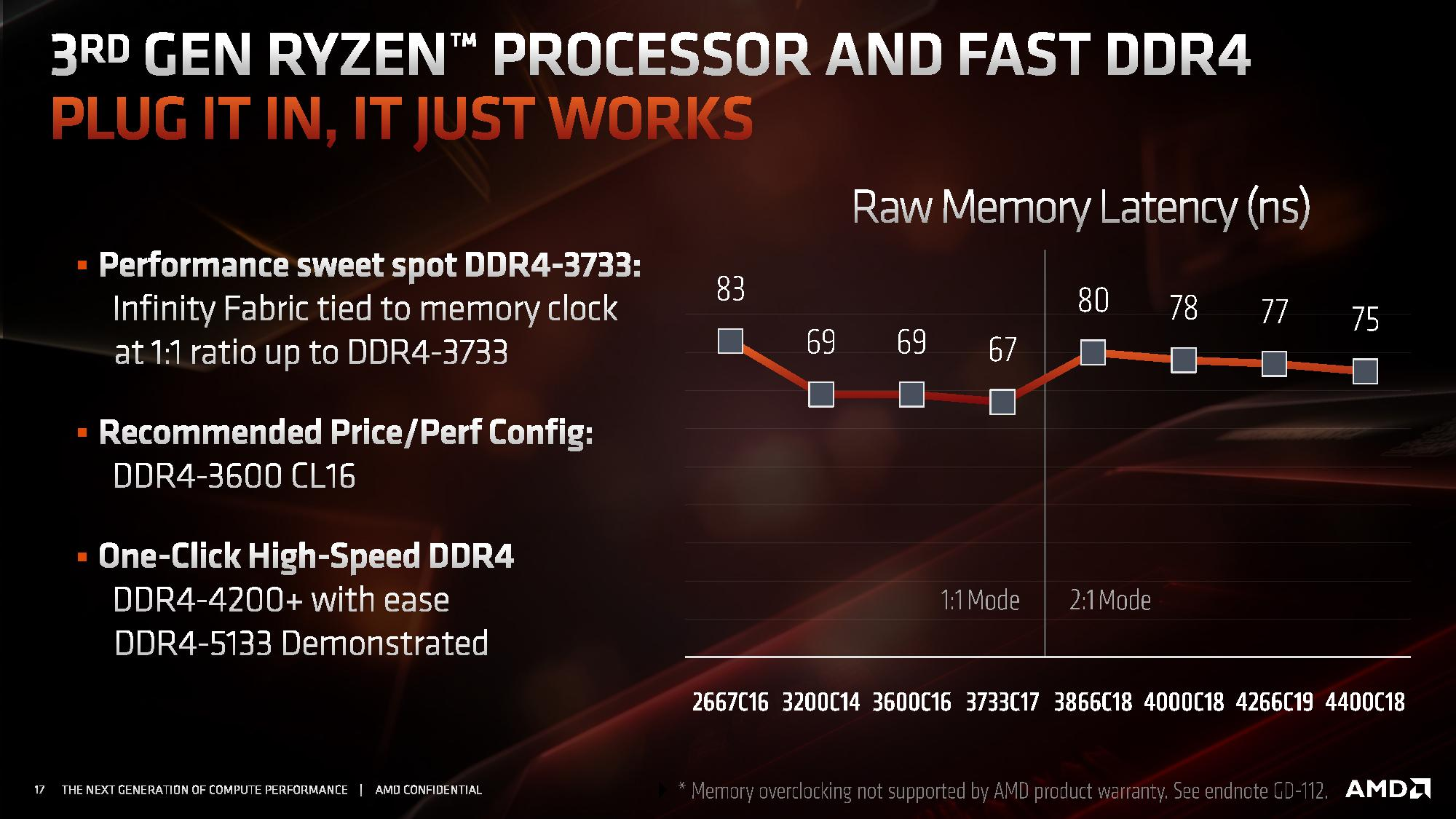 Memory Hierarchy Changes: Double L3, Faster Memory - The AMD 3rd Gen