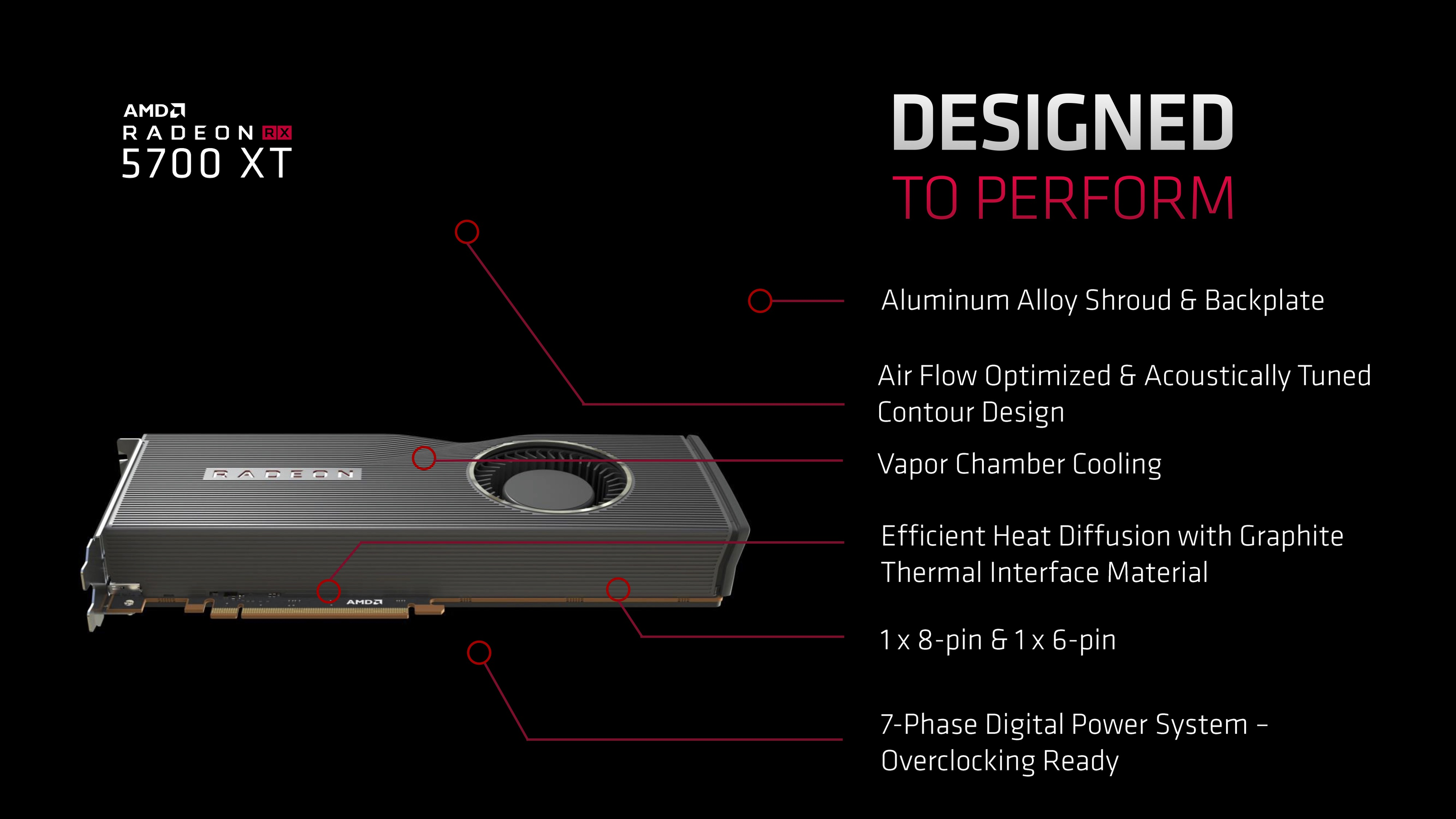 Amd Announces Radeon Rx 5700 Xt Rx 5700 The Next Gen Of Amd Video Cards Starts On July 7th At 449 379