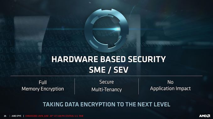 Vulnerability in AMD's Secure Encrypted Virtualization for EPYC: Update Now to Build 22