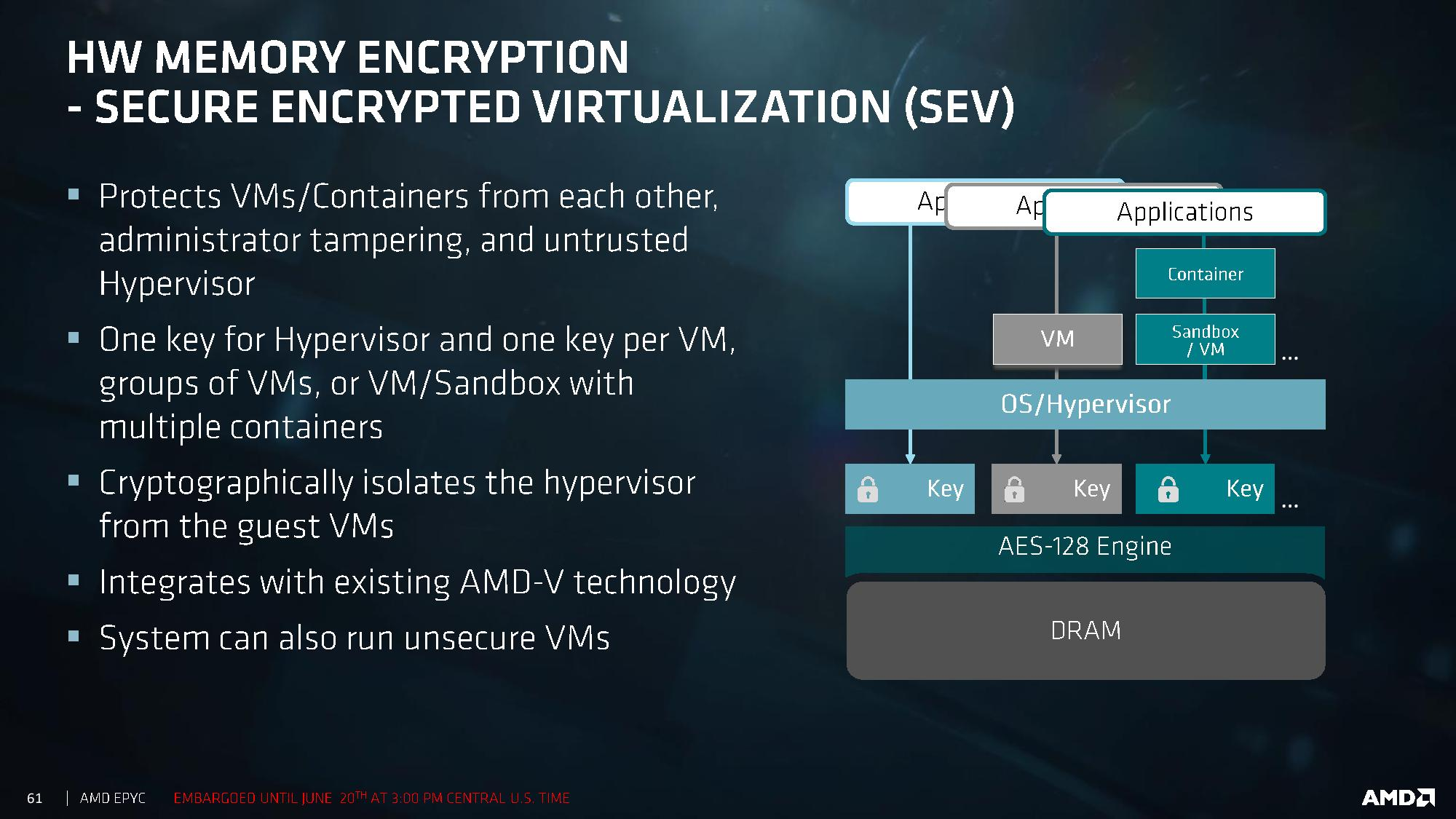 Vulnerability in AMD's Secure Encrypted Virtualization for