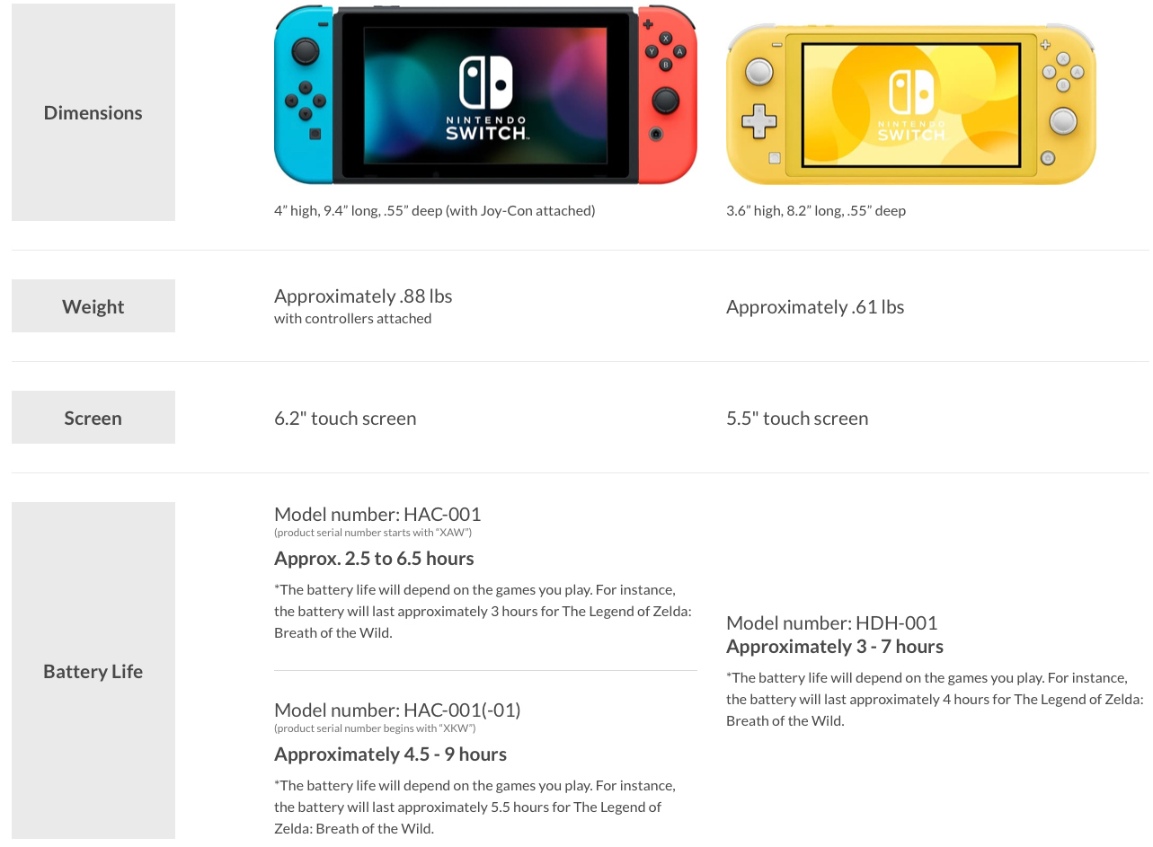 Nintendo Announces New Version of Switch with Longer Battery Life