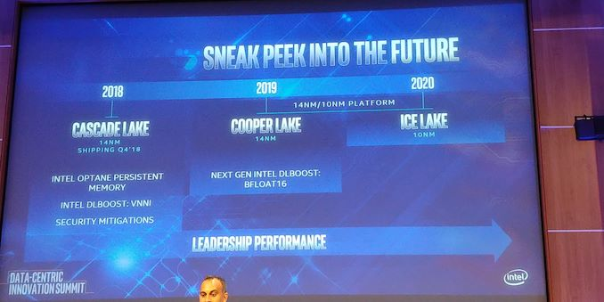 Next-generation Intel Xeon Scalable processors support up to 56 processor cores