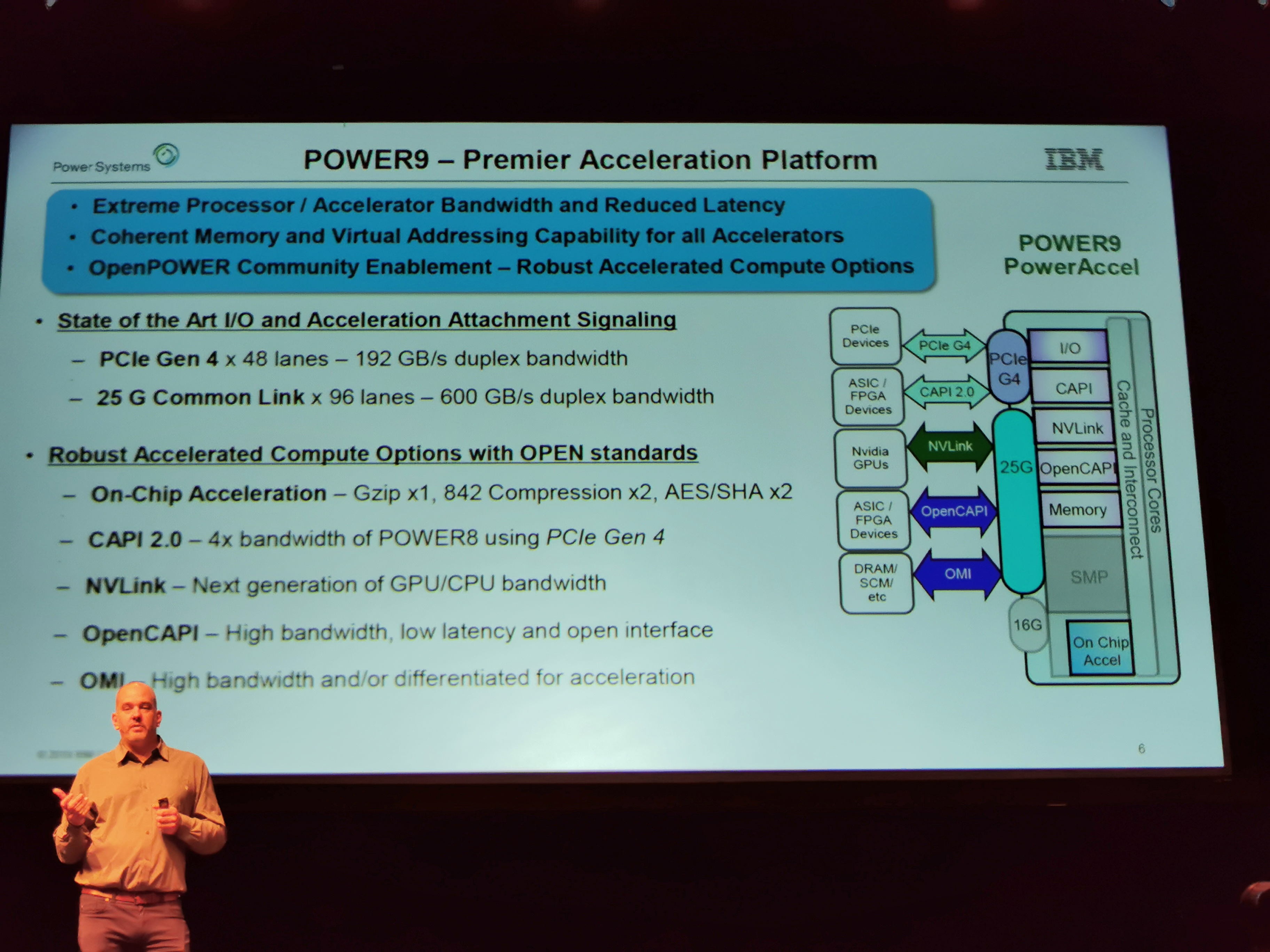 Hot Chips 31 Live Blogs: IBM's Next Generation POWER