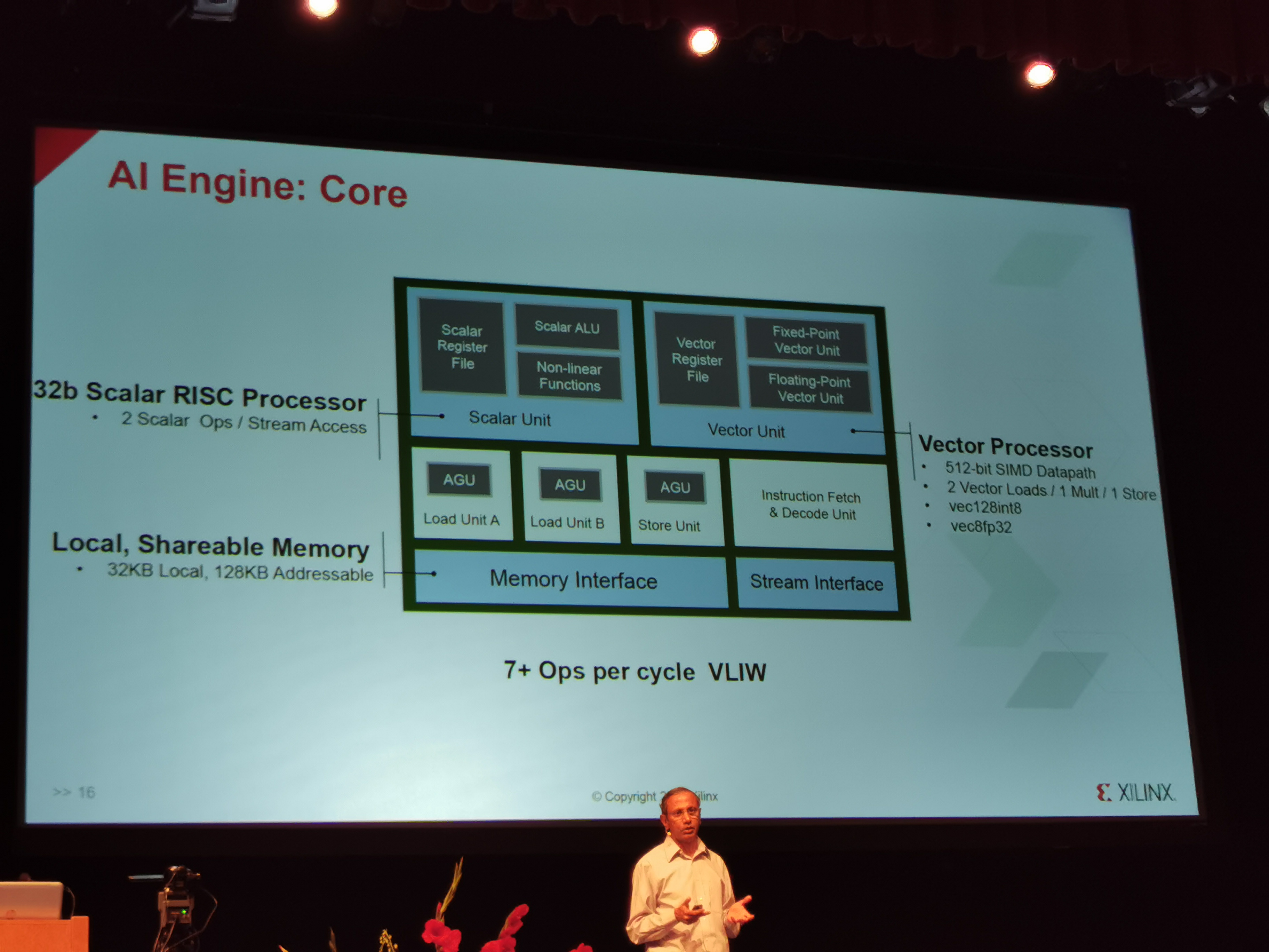 Hot Chips 31 Live Blogs: Xilinx Versal AI Engine