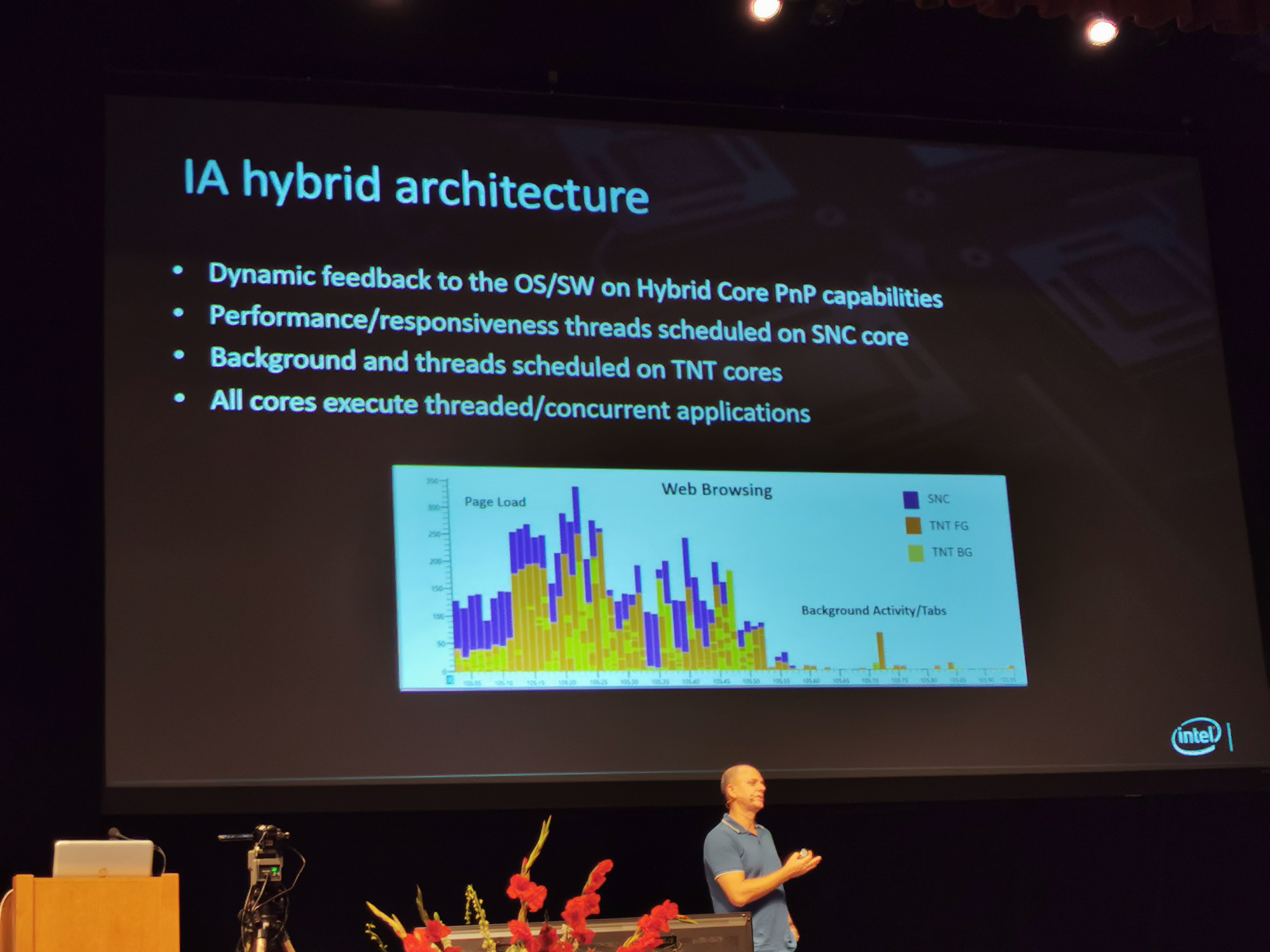 Hot Chips 31 Live Blogs: Intel Lakefield and Foveros