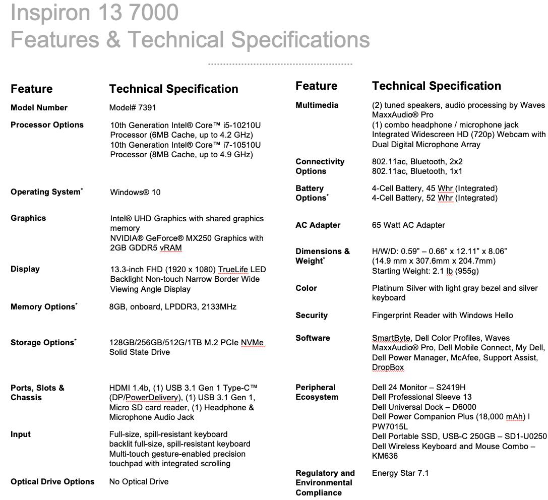 Dell's Inspiron 13 7391-Series Ultra-Light Laptops: 10th Gen