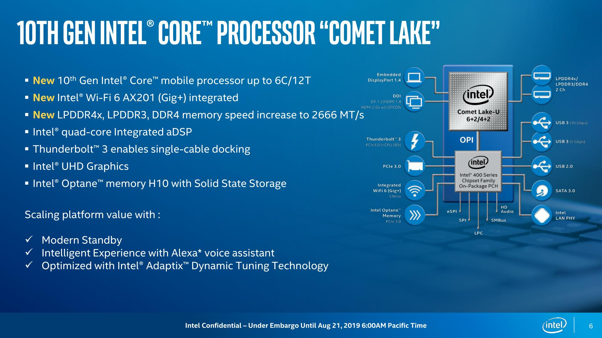 Intel Launches Comet Lake-U and Comet Lake-Y: Up To 6 Cores