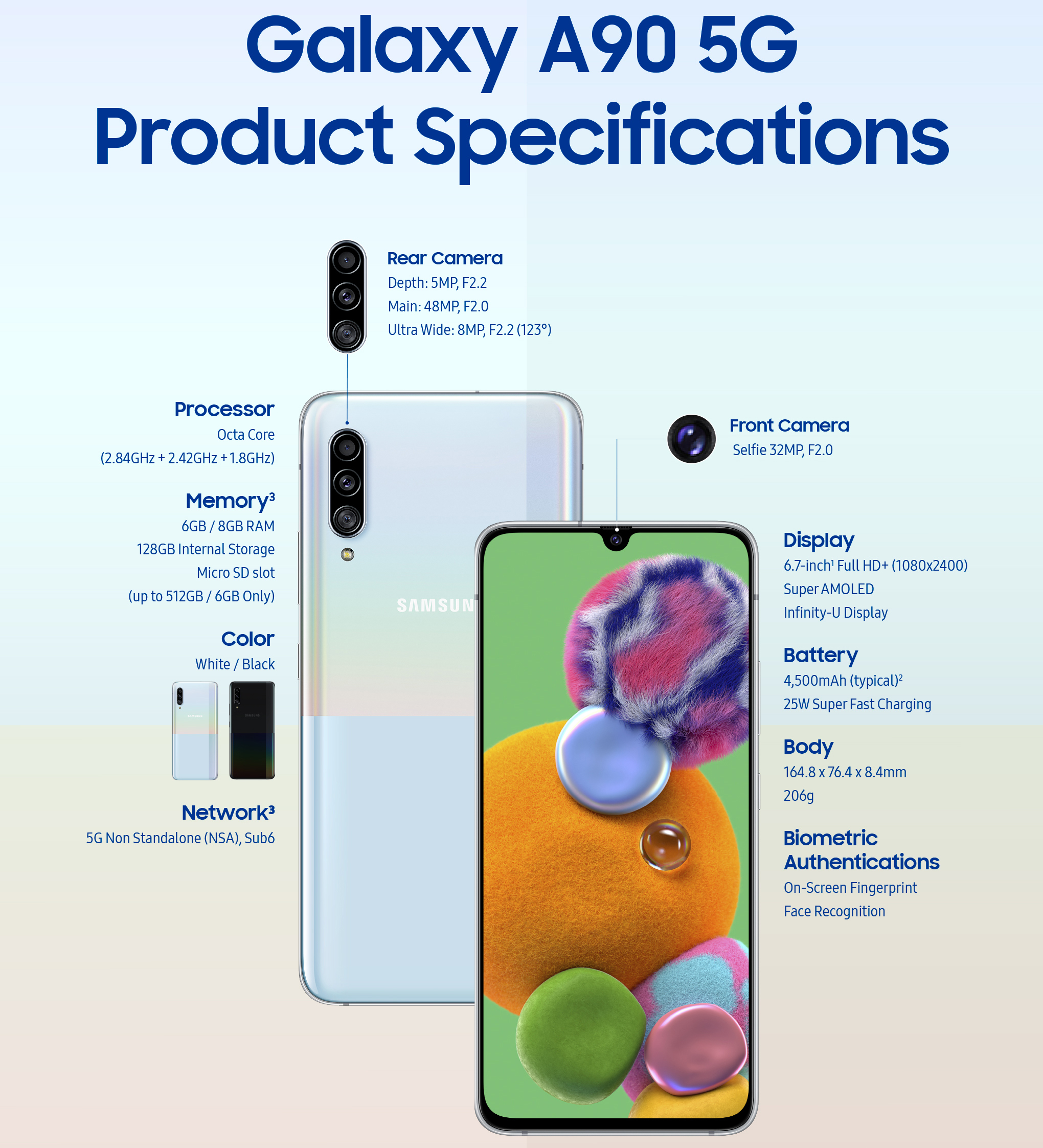 Rezultat iskanja slik za Galaxy A90 specs
